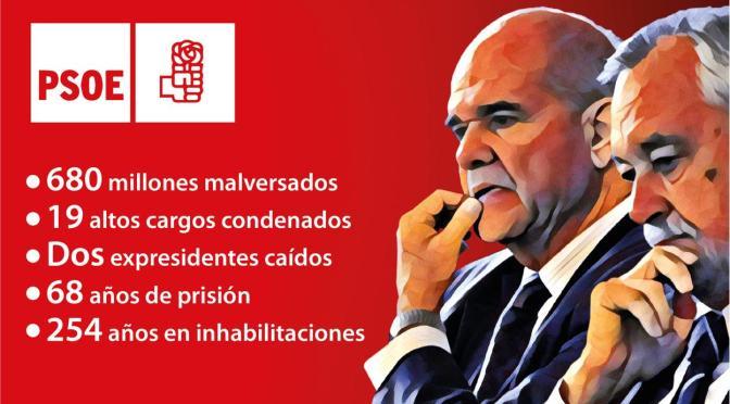 EL PSOE, EN EL BANQUILLO